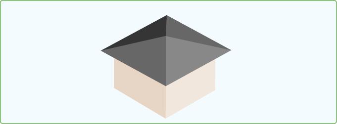 方形屋根(ほうぎょう)